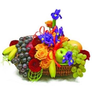 """Richness basket"" Composition"